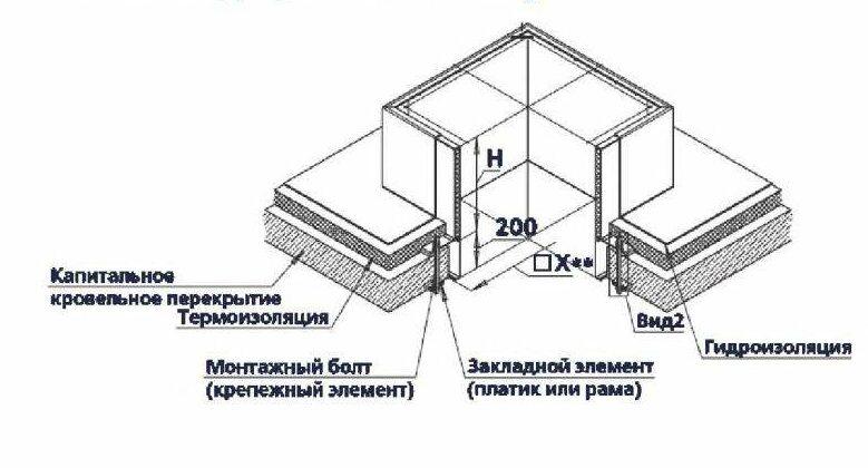 Рекомендации по монтажу стакана MONST 1