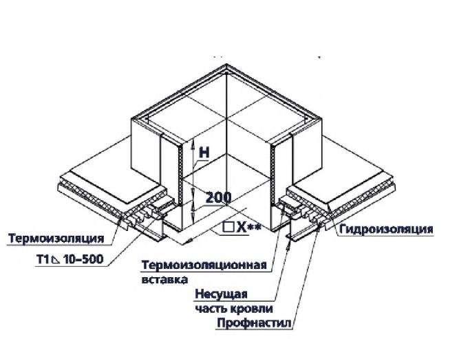 Рекомендации по монтажу стакана MONST 2