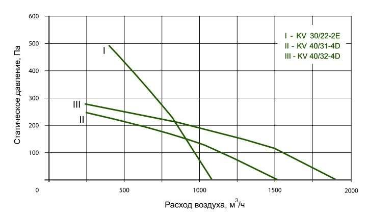 KV - Определение потерь давления_pic1