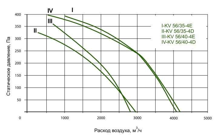KV - Определение потерь давления_pic2