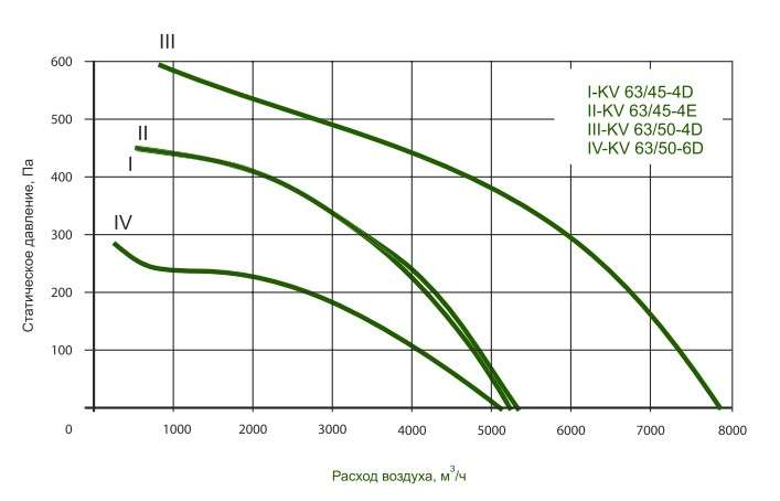 KV - Определение потерь давления_pic3