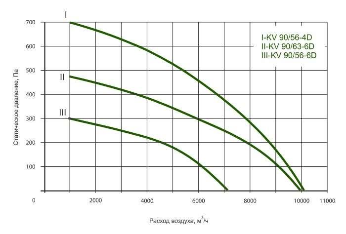KV - Определение потерь давления_pic4