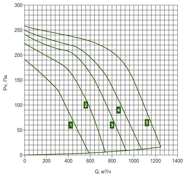 KE(KT) 40-20/20.4D