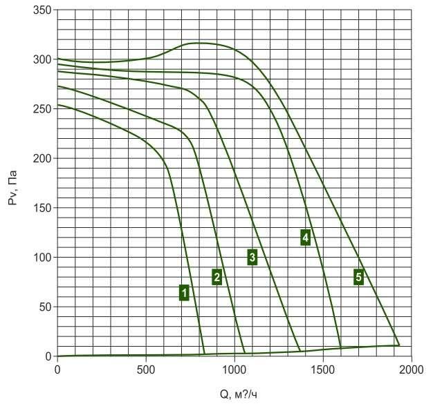 KE(KT) 50-25/22.4D