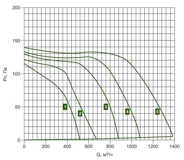 KE(KT) 50-25/22.6D