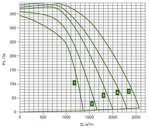 KE(KT) 50-30/25.4D