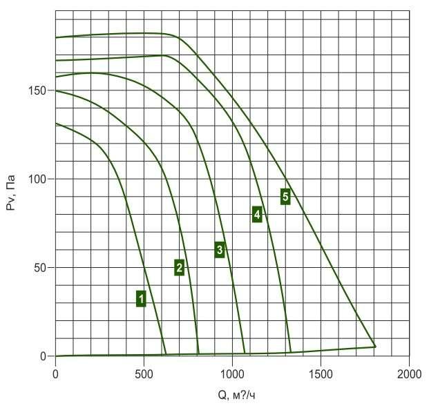 KE(KT) 50-30/25.6D