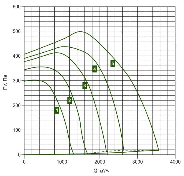 KE(KT) 60-30/28.4D