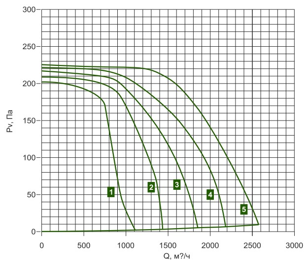 KE(KT) 60-30/28.6D