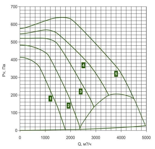 KE(KT) 60-35/31.4D