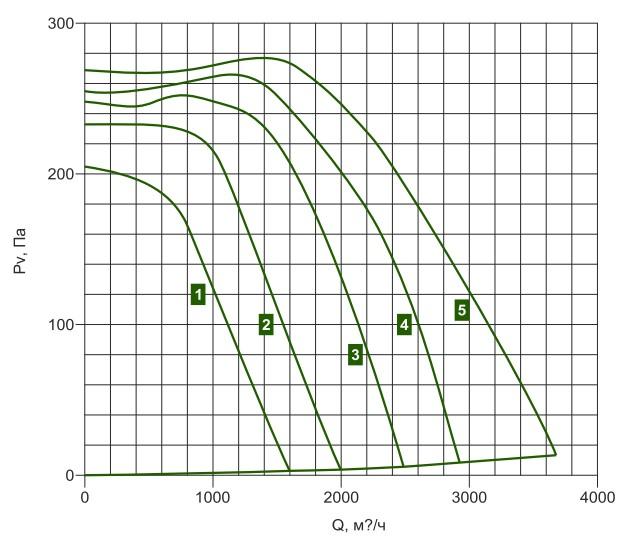 KE(KT) 60-35/31.6D