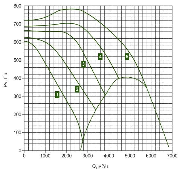KE(KT) 70-40/35.4D