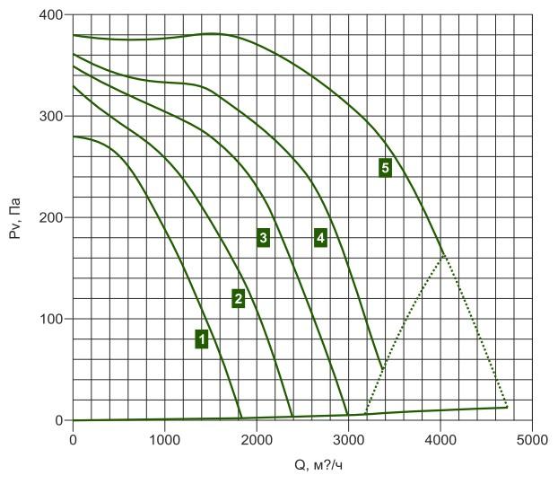 KE(KT) 70-40/35.6D