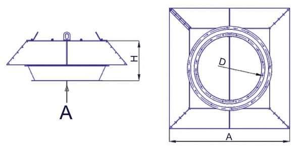 CAP-AXF Габаритные и присоединительные размеры