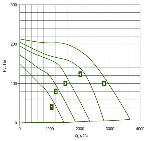 KE(KT) 70-40/35.8D