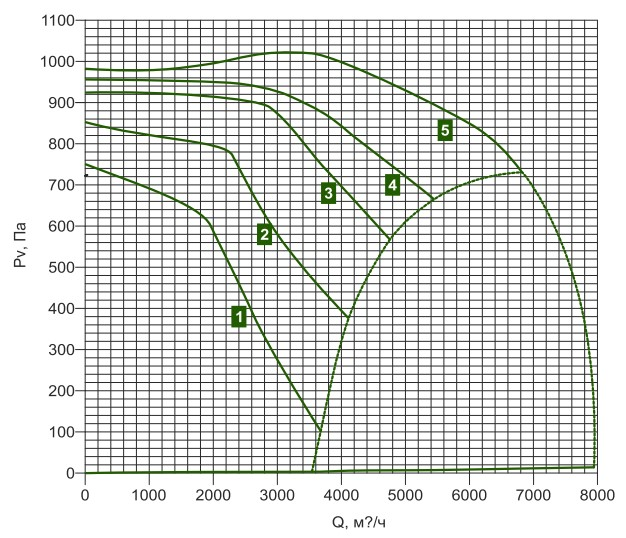KE(KT) 80-50/40.4D