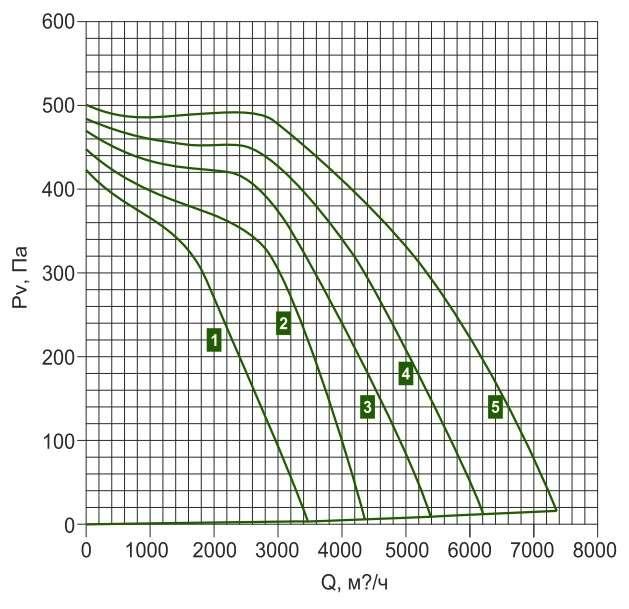 KE(KT) 80-50/40.6D