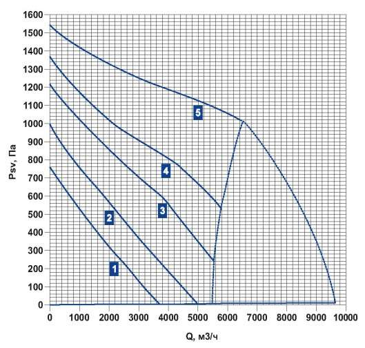 KE(KT) 90-50/45.4D