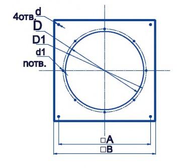 СР - AXFГабаритные и присоединительные размеры