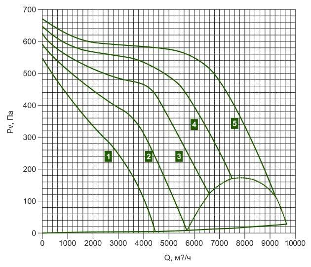 KE(KT) 90-50/45.6D