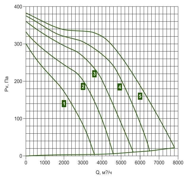 KE(KT) 90-50/45.8D