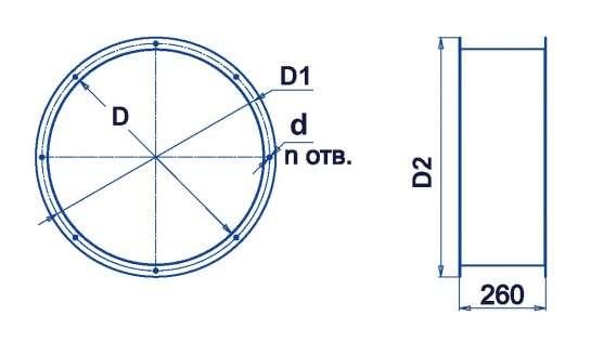 СЕ-AXF Габаритные и присоединительные размеры