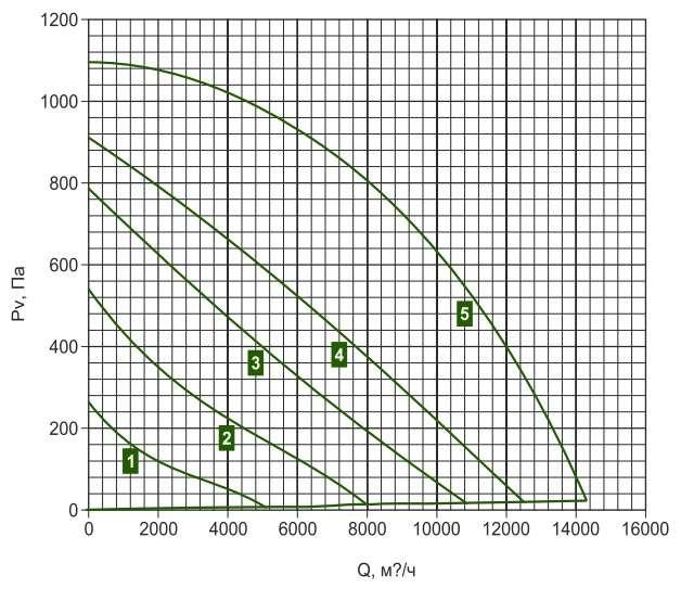 KE(KT) 100-50/63.4D