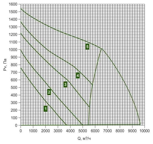 KE(KT) 100-50/63.6D